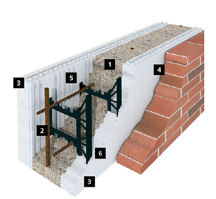 Installer advantages of insulated concrete forms icf for Icf concrete forms for sale