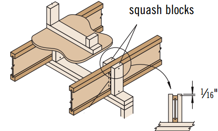 I-Joist Squash Blocks